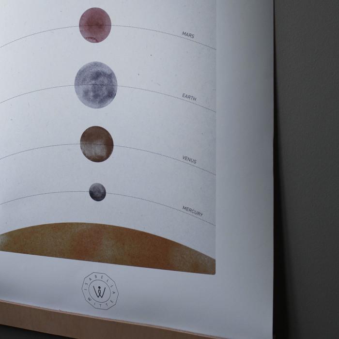 The-Solar-system_narbild2048x2048px_2048x2048-3